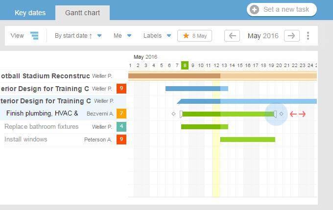 Knowledge Base Planninggantt Chart